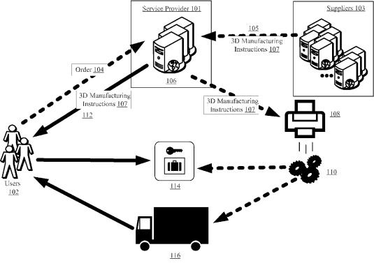 Amazon will Waren im Lieferwagen drucken